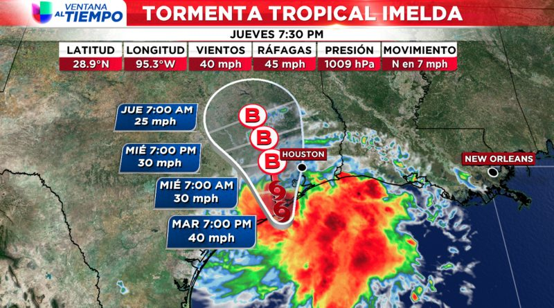 Tropical Storm promises to leave a lot of rain in Texas
