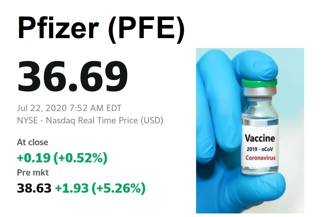Pfizer $1.95 Billion Deal for COVID-19 Vaccines with US Government