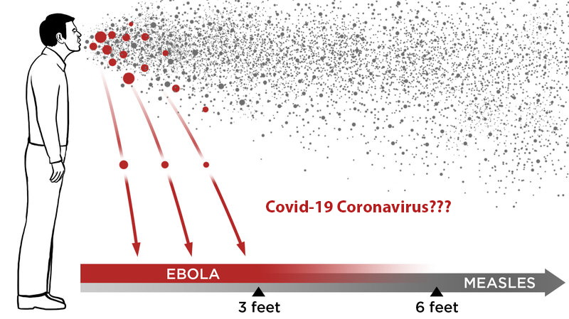 Coronavirus May be Airborne According to CDC Retraction